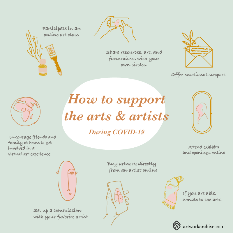 1. Participate in an online art class. 2. Share resources, art and fundraisers within your own circles. 3. Offer emotional support. 4. Attend online exhibits. 5. Donate, if you are able. 6. Buy artwork directly, online. 7. Commission your favourite artist. 8. Encourage friends and family to get involved.